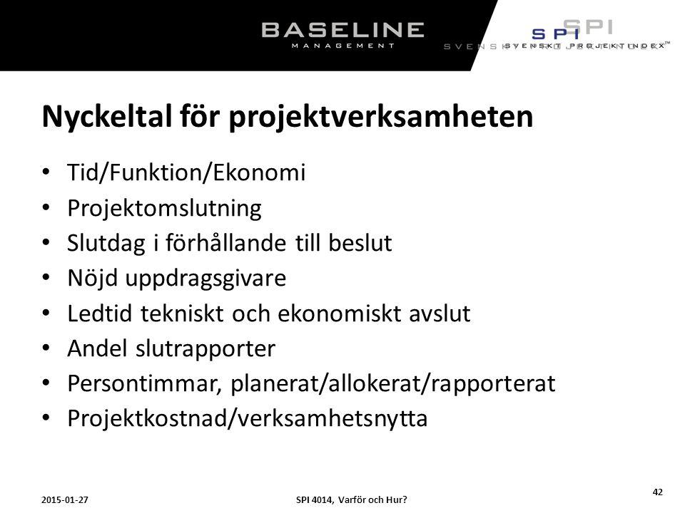 SPI 4014, Varför och Hur?2015-01-27 42 Nyckeltal för projektverksamheten Tid/Funktion/Ekonomi Projektomslutning Slutdag i förhållande till beslut Nöjd