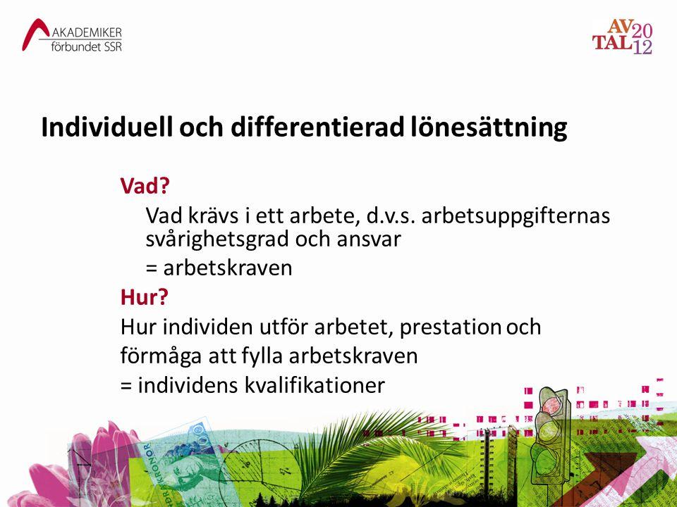 Hjälp på vägen Din lokala lönedelegation Akademikerförbundet SSRs hemsida www.akademssr.sewww.akademssr.se SSR-Direkt - tfn 08-617 44 71