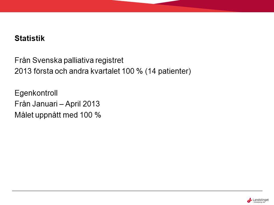 Statistik Från Svenska palliativa registret 2013 första och andra kvartalet 100 % (14 patienter) Egenkontroll Från Januari – April 2013 Målet uppnått