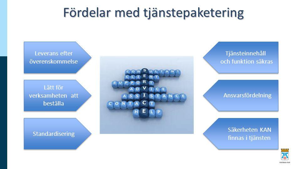 Fördelar med tjänstepaketering Lätt för verksamheten att beställa Standardisering Leverans efter överenskommelse Säkerheten KAN finnas i tjänsten Ansv