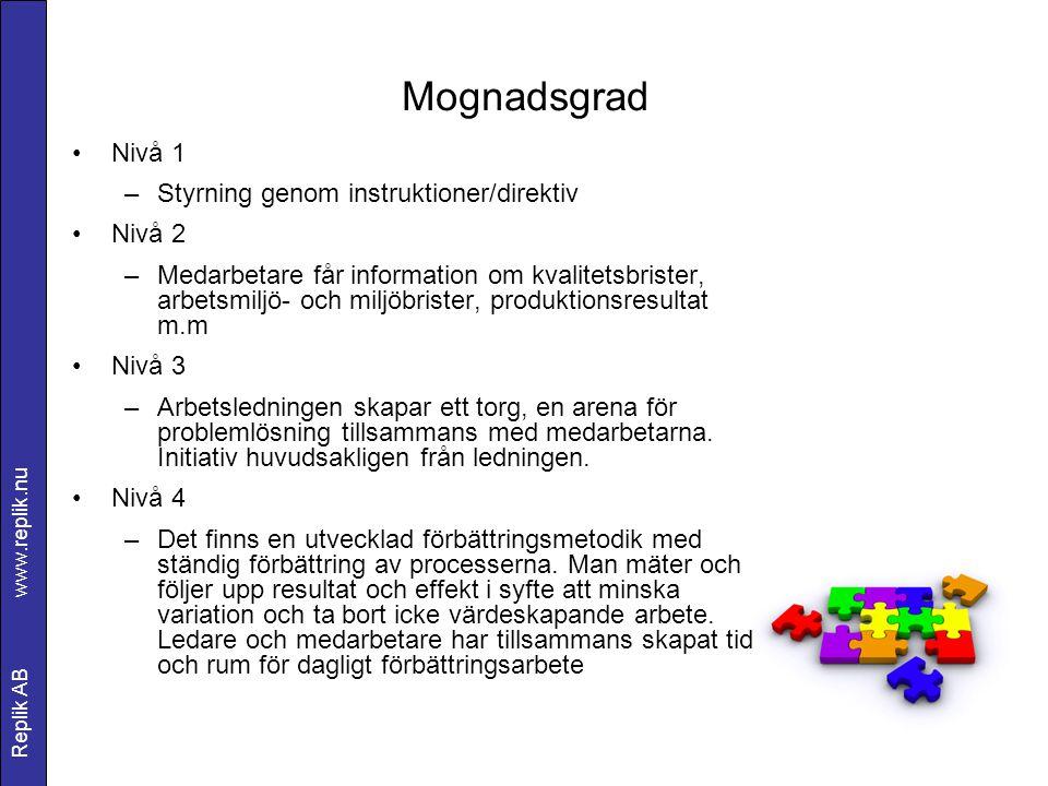 Replik AB www.replik.nu Mognadsgrad Nivå 1 –Styrning genom instruktioner/direktiv Nivå 2 –Medarbetare får information om kvalitetsbrister, arbetsmiljö