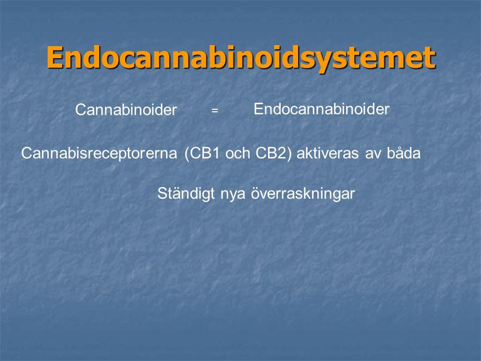 Endocannabinoidsystemet Cannabinoider = Endocannabinoider Ständigt nya överraskningar Cannabisreceptorerna (CB1 och CB2) aktiveras av båda