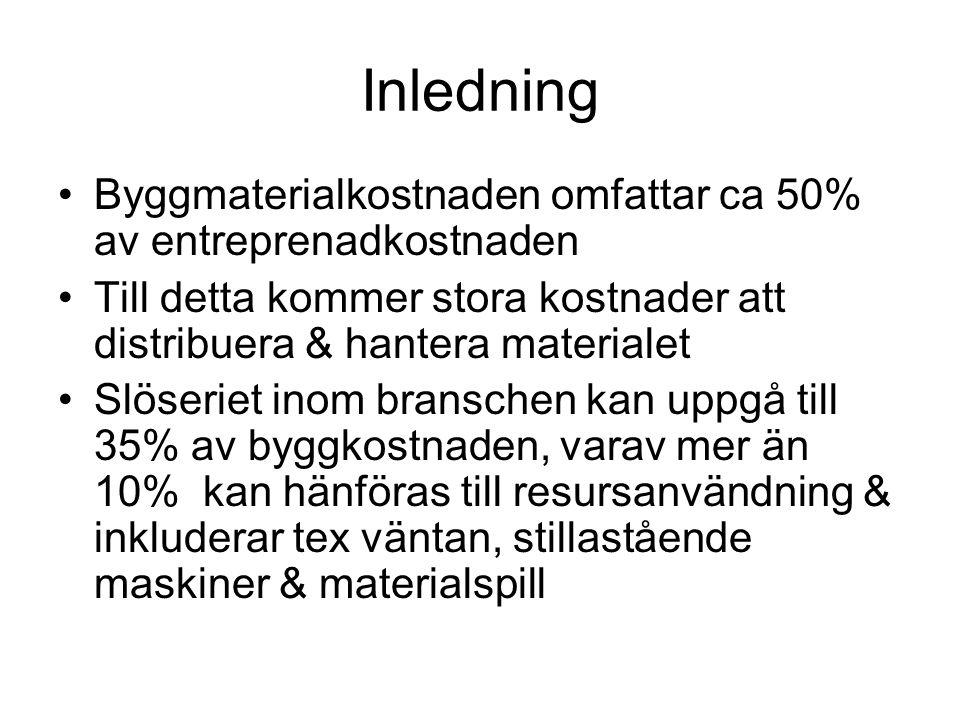 Inledning Byggmaterialkostnaden omfattar ca 50% av entreprenadkostnaden Till detta kommer stora kostnader att distribuera & hantera materialet Slöseriet inom branschen kan uppgå till 35% av byggkostnaden, varav mer än 10% kan hänföras till resursanvändning & inkluderar tex väntan, stillastående maskiner & materialspill