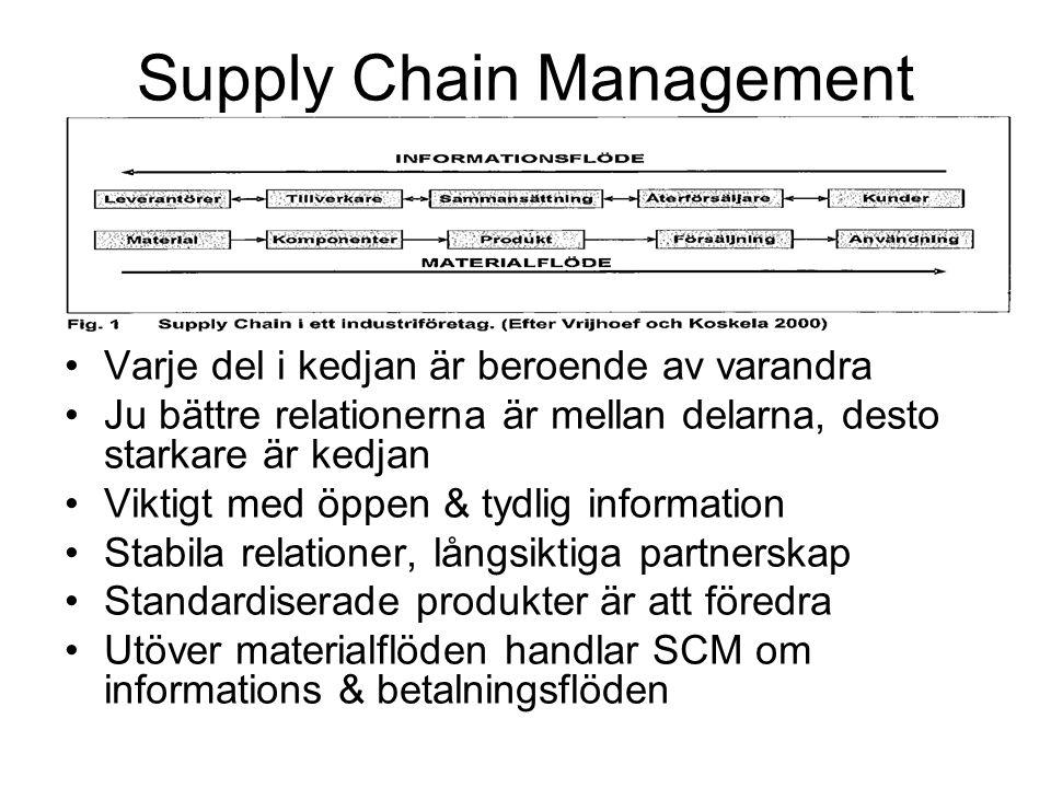 Supply Chain Management Varje del i kedjan är beroende av varandra Ju bättre relationerna är mellan delarna, desto starkare är kedjan Viktigt med öppen & tydlig information Stabila relationer, långsiktiga partnerskap Standardiserade produkter är att föredra Utöver materialflöden handlar SCM om informations & betalningsflöden