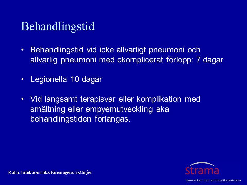 Behandlingstid Behandlingstid vid icke allvarligt pneumoni och allvarlig pneumoni med okomplicerat förlopp: 7 dagar Legionella 10 dagar Vid långsamt t