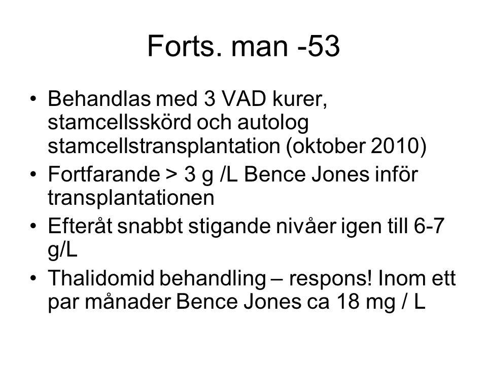 Nationella riktlinjer 2011 Screening: 1.