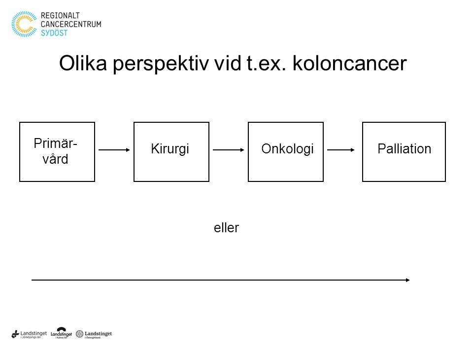 KirurgiOnkologiPalliation Olika perspektiv vid t.ex. koloncancer eller Primär- vård