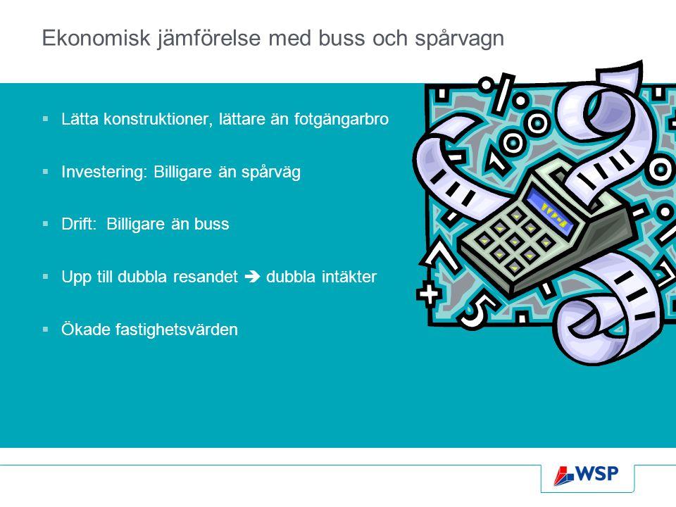 Ekonomisk jämförelse med buss och spårvagn  Lätta konstruktioner, lättare än fotgängarbro  Investering: Billigare än spårväg  Drift: Billigare än b