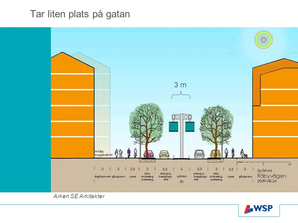 Arken SE Arkitekter Tar liten plats på gatan 3 m