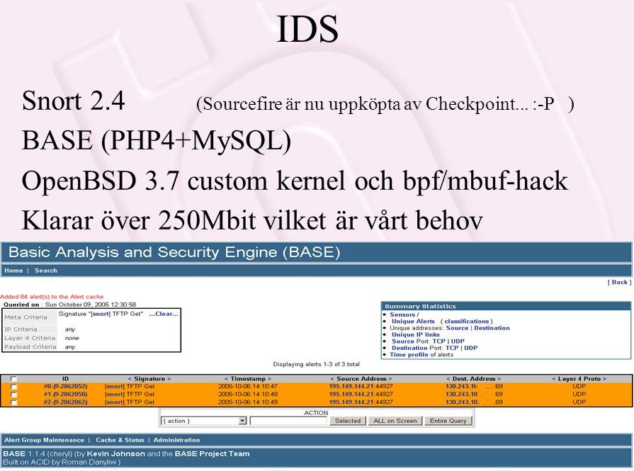 IDS Snort 2.4 (Sourcefire är nu uppköpta av Checkpoint... :-P ) BASE (PHP4+MySQL) OpenBSD 3.7 custom kernel och bpf/mbuf-hack Klarar över 250Mbit vilk