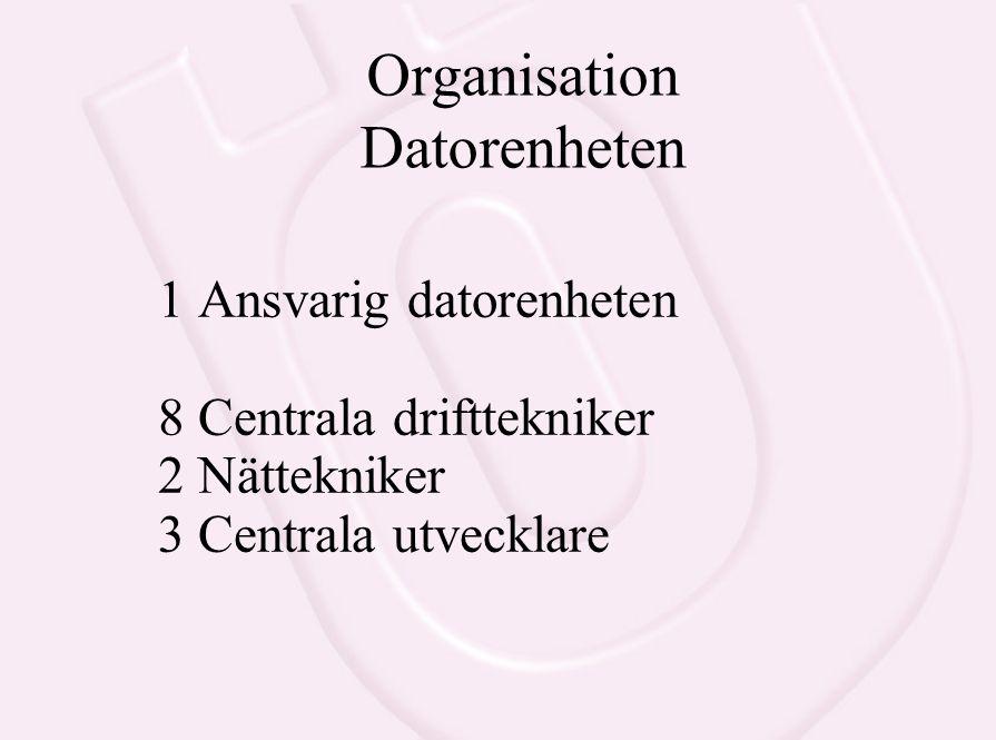 Organisation Datorenheten 1 Ansvarig datorenheten 8 Centrala drifttekniker 2 Nättekniker 3 Centrala utvecklare