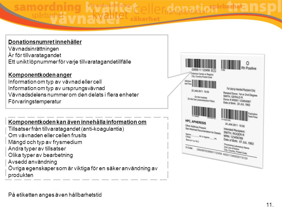 Donationsnumret innehåller Vävnadsinrättningen År för tillvaratagandet Ett unikt löpnummer för varje tillvaratagandetillfälle Komponentkoden anger Inf