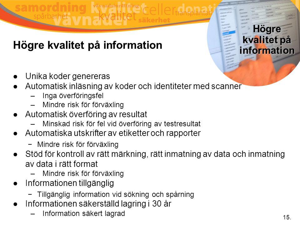 Högre kvalitet på information ●Unika koder genereras ●Automatisk inläsning av koder och identiteter med scanner –Inga överföringsfel –Mindre risk för