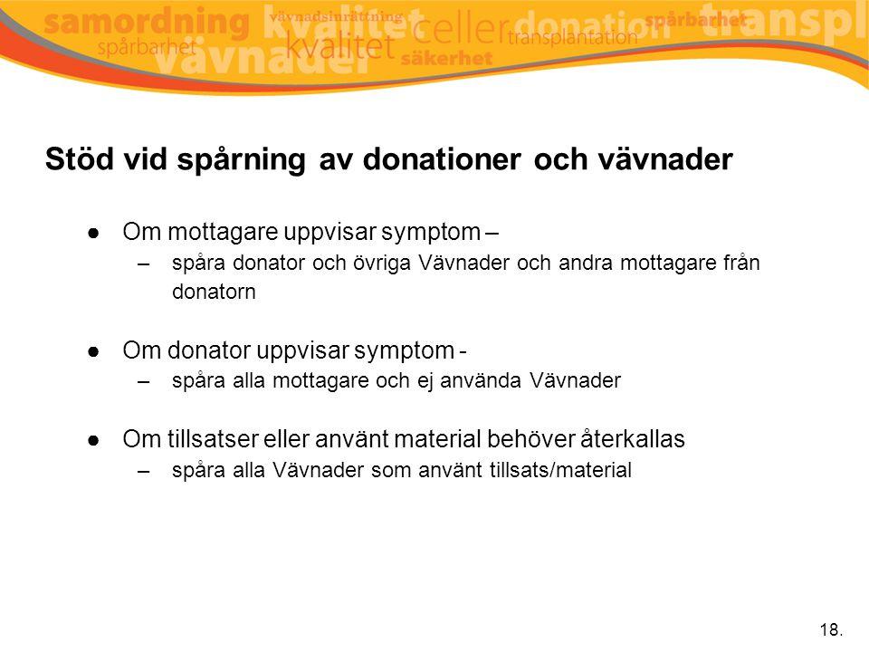 Stöd vid spårning av donationer och vävnader ●Om mottagare uppvisar symptom – –spåra donator och övriga Vävnader och andra mottagare från donatorn ●Om