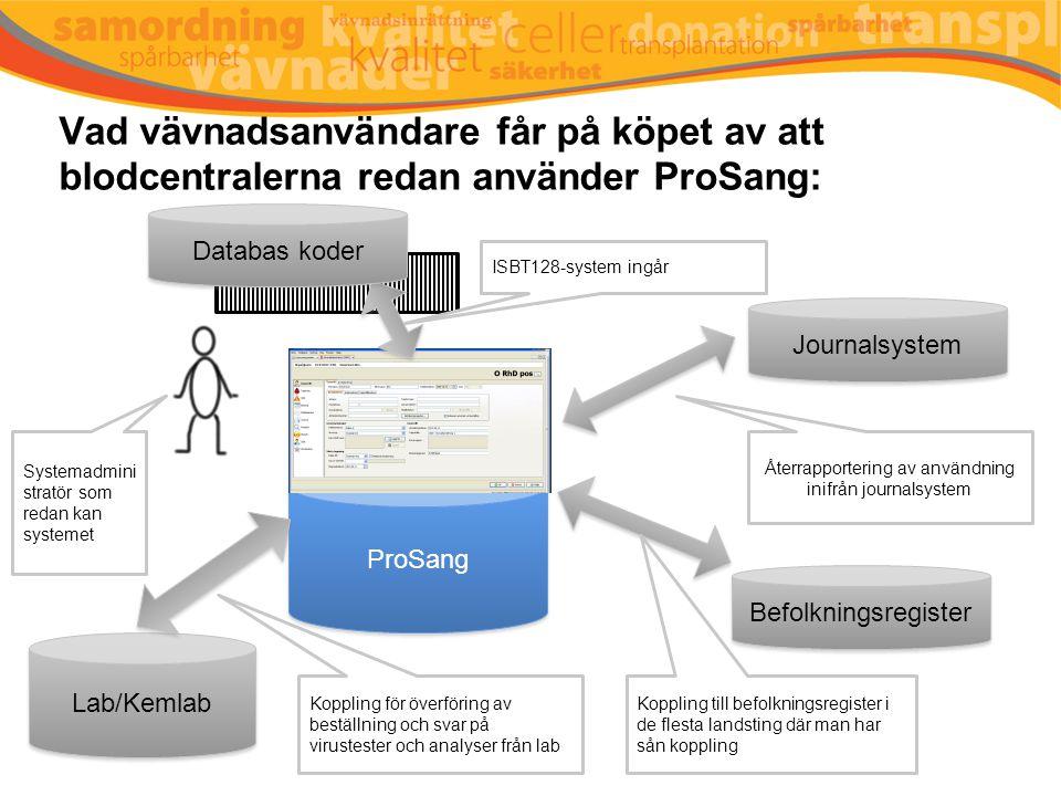 Vad vävnadsanvändare får på köpet av att blodcentralerna redan använder ProSang: ProSang Befolkningsregister Koppling till befolkningsregister i de fl