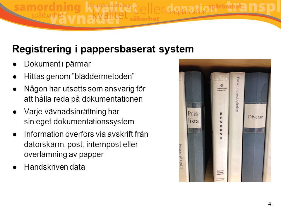 """Registrering i pappersbaserat system ●Dokument i pärmar ●Hittas genom """"bläddermetoden"""" ●Någon har utsetts som ansvarig för att hålla reda på dokumenta"""