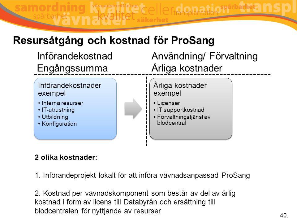 Resursåtgång och kostnad för ProSang 40. Införandekostnader exempel Interna resurser IT-utrustning Utbildning Konfiguration Årliga kostnader exempel L