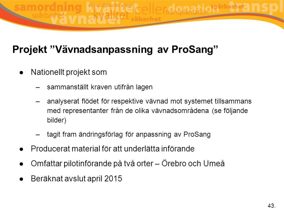 """Projekt """"Vävnadsanpassning av ProSang"""" ●Nationellt projekt som –sammanställt kraven utifrån lagen –analyserat flödet för respektive vävnad mot systeme"""