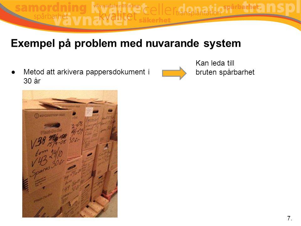 Exempel på problem med nuvarande system ●Metod att arkivera pappersdokument i 30 år 7. Kan leda till bruten spårbarhet