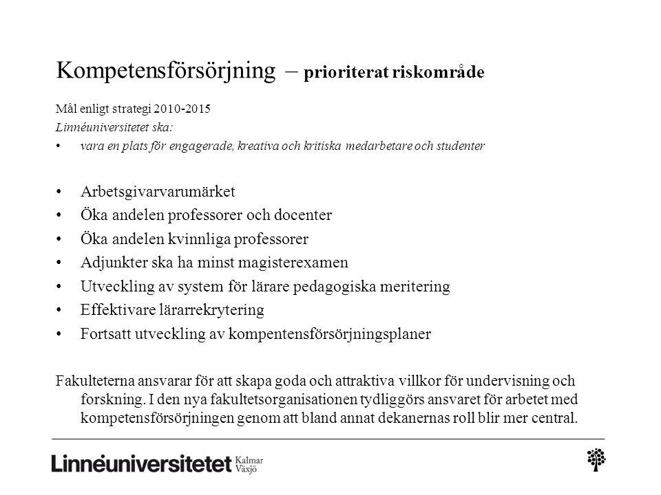 Kompetensförsörjning – prioriterat riskområde Mål enligt strategi 2010-2015 Linnéuniversitetet ska: vara en plats för engagerade, kreativa och kritisk