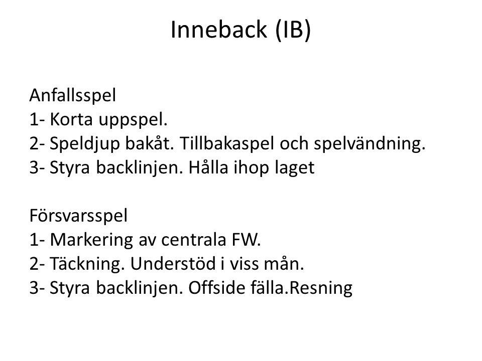 Inneback (IB) Anfallsspel 1- Korta uppspel. 2- Speldjup bakåt. Tillbakaspel och spelvändning. 3- Styra backlinjen. Hålla ihop laget Försvarsspel 1- Ma