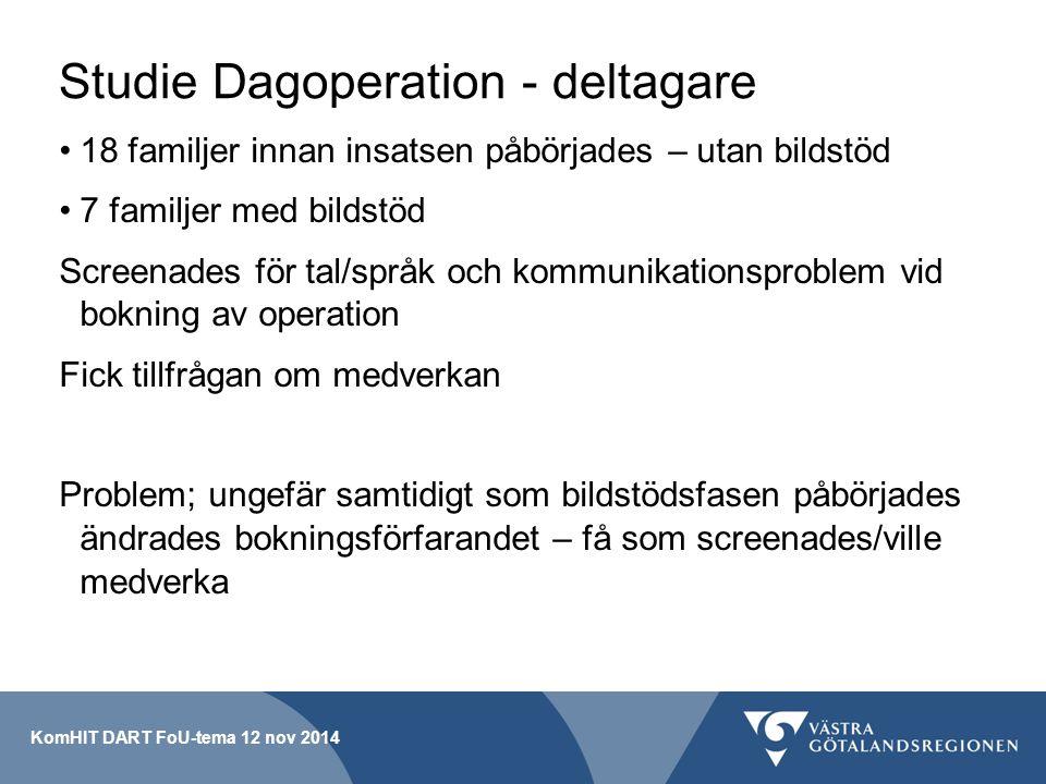 Studie Dagoperation - deltagare 18 familjer innan insatsen påbörjades – utan bildstöd 7 familjer med bildstöd Screenades för tal/språk och kommunikati