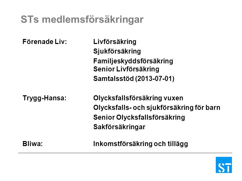 STs medlemsförsäkringar Förenade Liv:Livförsäkring Sjukförsäkring Familjeskyddsförsäkring Senior Livförsäkring Samtalsstöd (2013-07-01) Trygg-Hansa:Ol