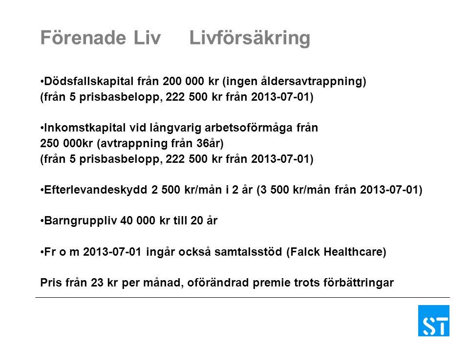 Förenade Liv Livförsäkring Dödsfallskapital från 200 000 kr (ingen åldersavtrappning) (från 5 prisbasbelopp, 222 500 kr från 2013-07-01) Inkomstkapita
