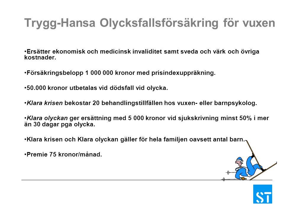 Trygg-Hansa Olycksfallsförsäkring för vuxen Ersätter ekonomisk och medicinsk invaliditet samt sveda och värk och övriga kostnader. Försäkringsbelopp 1