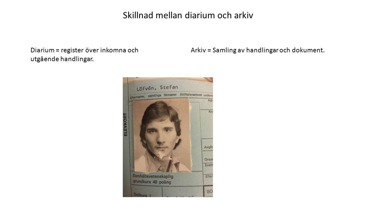 Skillnad mellan diarium och arkiv Diarium = register över inkomna och utgående handlingar.