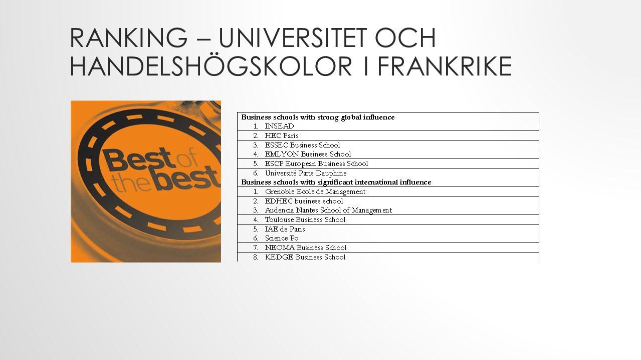 RANKING – UNIVERSITET OCH HANDELSHÖGSKOLOR I FRANKRIKE