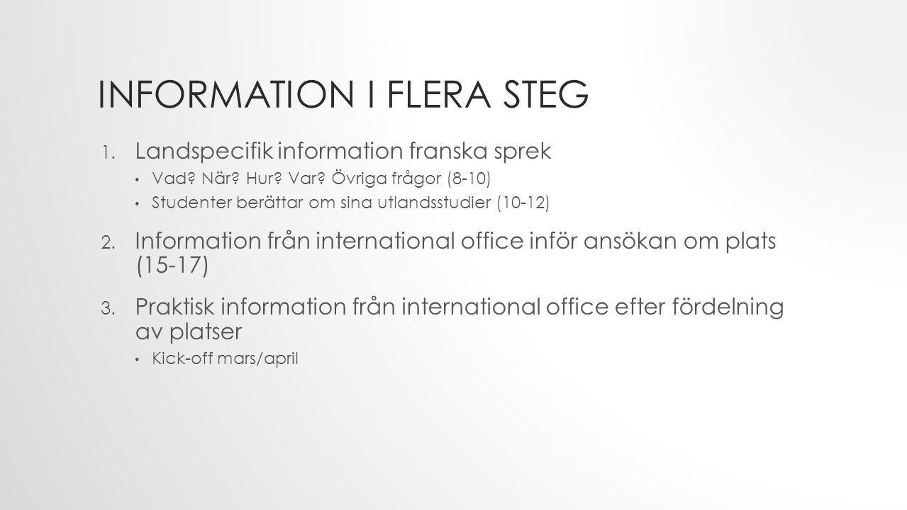 INFORMATION I FLERA STEG 1. Landspecifik information franska sprek Vad? När? Hur? Var? Övriga frågor (8-10) Studenter berättar om sina utlandsstudier
