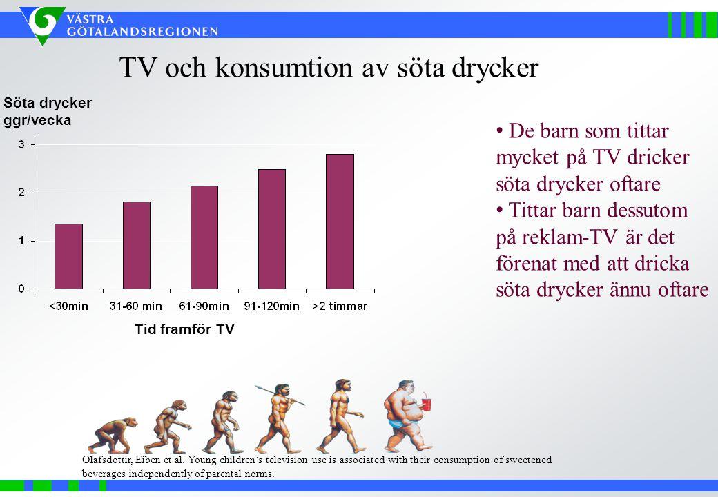 Tid framför TV Söta drycker ggr/vecka TV och konsumtion av söta drycker De barn som tittar mycket på TV dricker söta drycker oftare Tittar barn dessut
