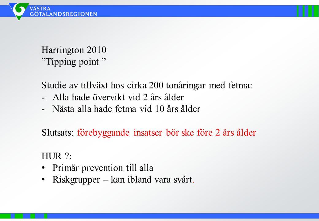 Childrens independent movement, CIM 52 %35 % Lågstadiebarn i Partille, Mölndal och Alingsås