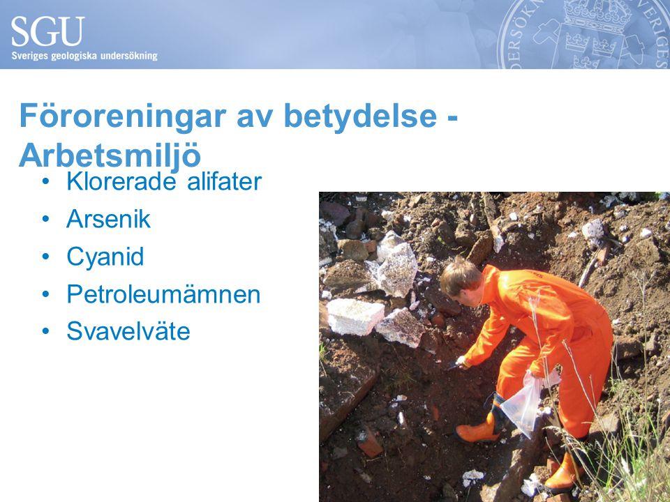 Föroreningar av betydelse - Arbetsmiljö Klorerade alifater Arsenik Cyanid Petroleumämnen Svavelväte