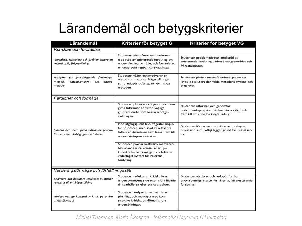 Uppsatsprocessen (ex.) Michel Thomsen, Maria Åkesson - Informatik Högskolan i Halmstad