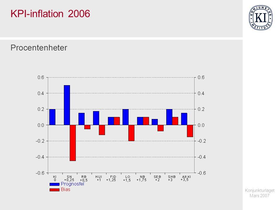Konjunkturläget Mars 2007 KPI-inflation 2006 Procentenheter