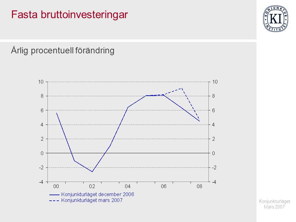 Konjunkturläget Mars 2007 Fasta bruttoinvesteringar Årlig procentuell förändring