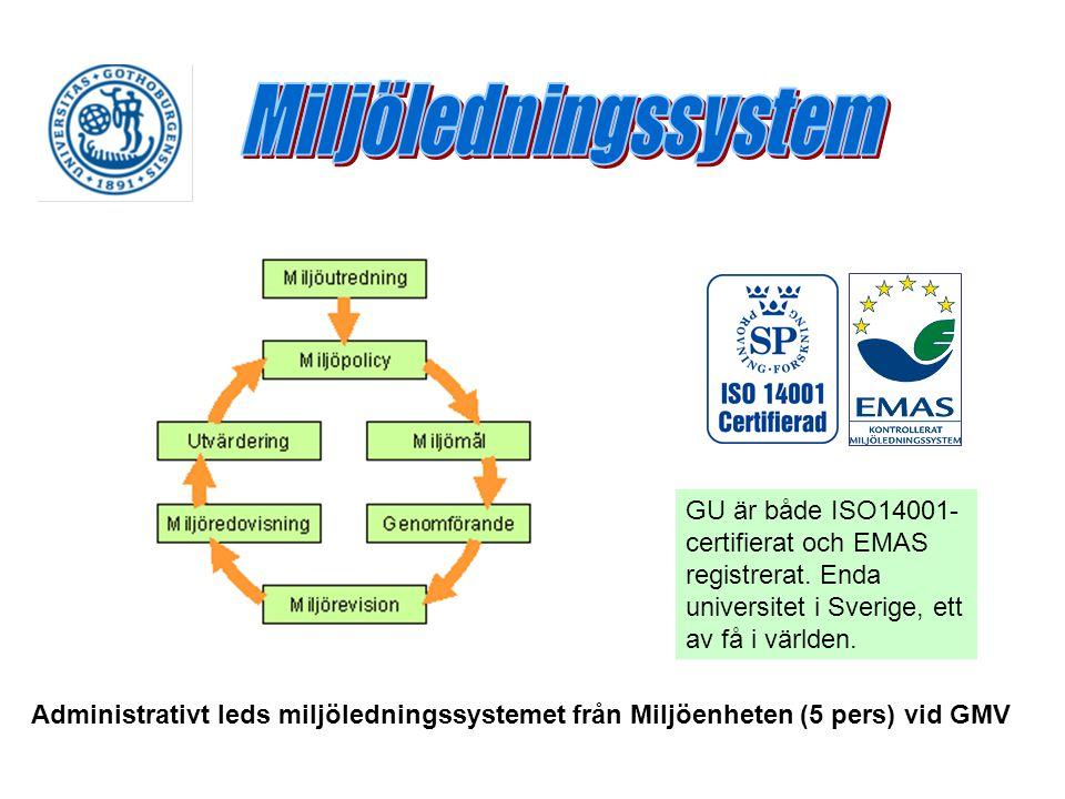 GU är både ISO14001- certifierat och EMAS registrerat. Enda universitet i Sverige, ett av få i världen. Administrativt leds miljöledningssystemet från