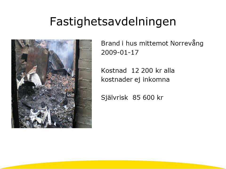Fastighetsavdelningen Brand i hus mittemot Norrevång 2009-01-17 Kostnad 12 200 kr alla kostnader ej inkomna Självrisk 85 600 kr