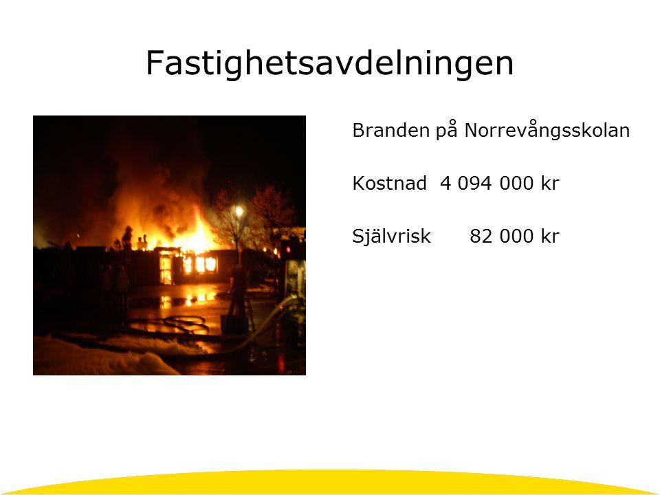 Fastighetsavdelningen Branden på Norrevångsskolan Kostnad 4 094 000 kr Självrisk 82 000 kr