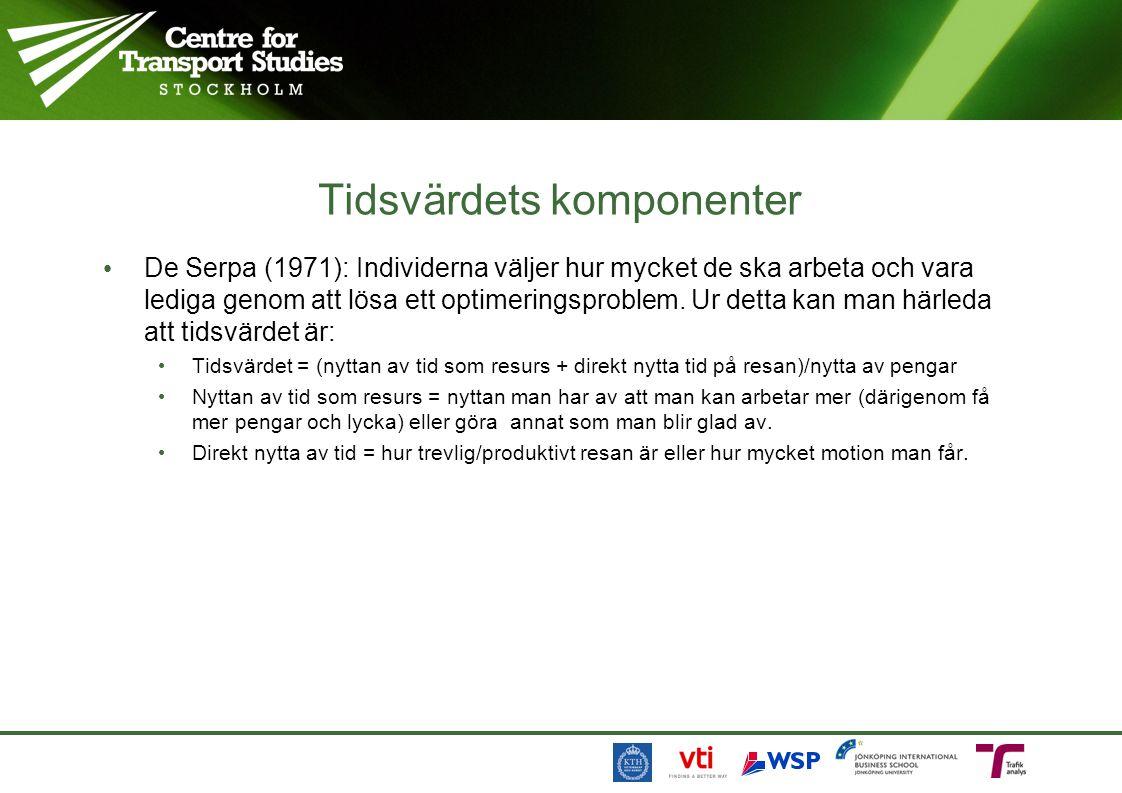 Tidsvärdets komponenter De Serpa (1971): Individerna väljer hur mycket de ska arbeta och vara lediga genom att lösa ett optimeringsproblem. Ur detta k
