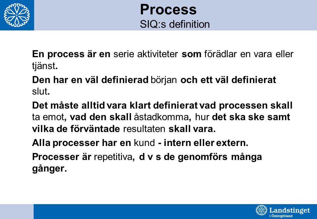 Process Definitioner En serie aktiviteter som syftar till att uppnå ett bestämt mål En händelsekedja från ax till limpa Sammanhängande aktiviteter som skapar ett värde för kunden 123 Fraktur på lårbenshalsen Start Slut