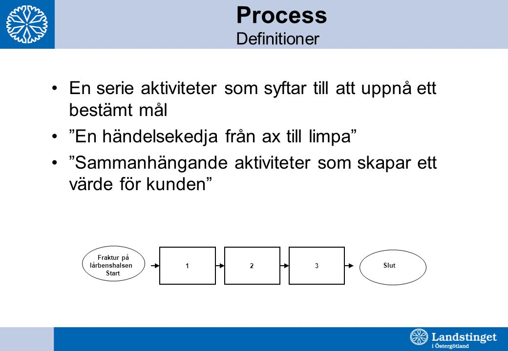 """Process Definitioner En serie aktiviteter som syftar till att uppnå ett bestämt mål """"En händelsekedja från ax till limpa"""" """"Sammanhängande aktiviteter"""