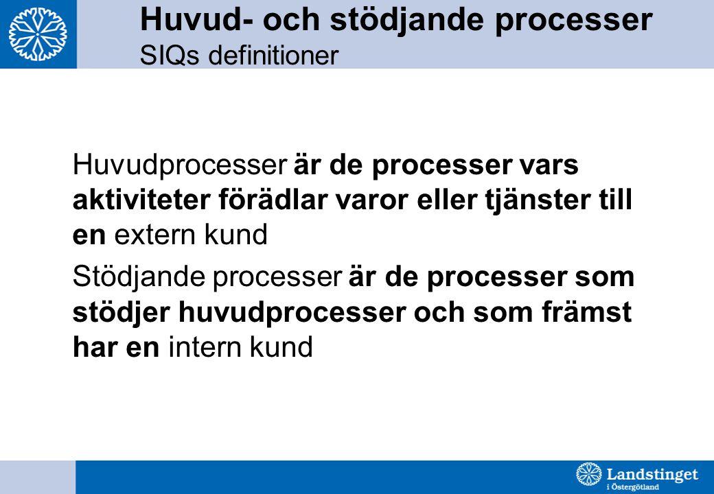 Huvud- och stödjande processer SIQs definitioner Huvudprocesser är de processer vars aktiviteter förädlar varor eller tjänster till en extern kund Stö