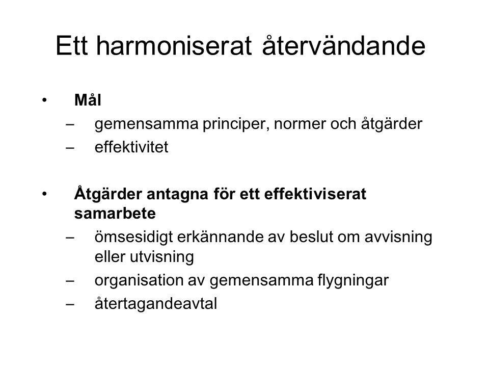 Ett harmoniserat återvändande Mål –gemensamma principer, normer och åtgärder –effektivitet Åtgärder antagna för ett effektiviserat samarbete –ömsesidi