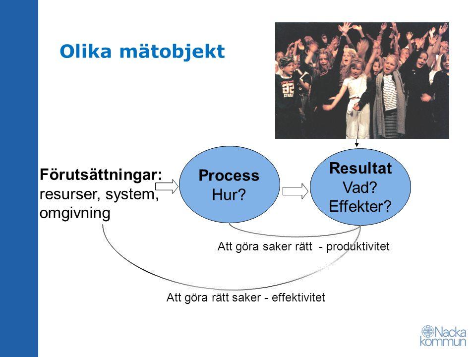 Olika mätobjekt Process Hur? Förutsättningar: resurser, system, omgivning Resultat Vad? Effekter? Mål Att göra rätt saker - effektivitet Att göra sake
