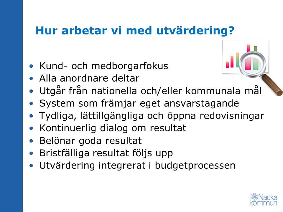 Hur arbetar vi med utvärdering? Kund- och medborgarfokus Alla anordnare deltar Utgår från nationella och/eller kommunala mål System som främjar eget a