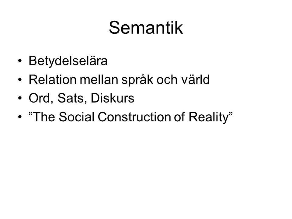"""Semantik Betydelselära Relation mellan språk och värld Ord, Sats, Diskurs """"The Social Construction of Reality"""""""
