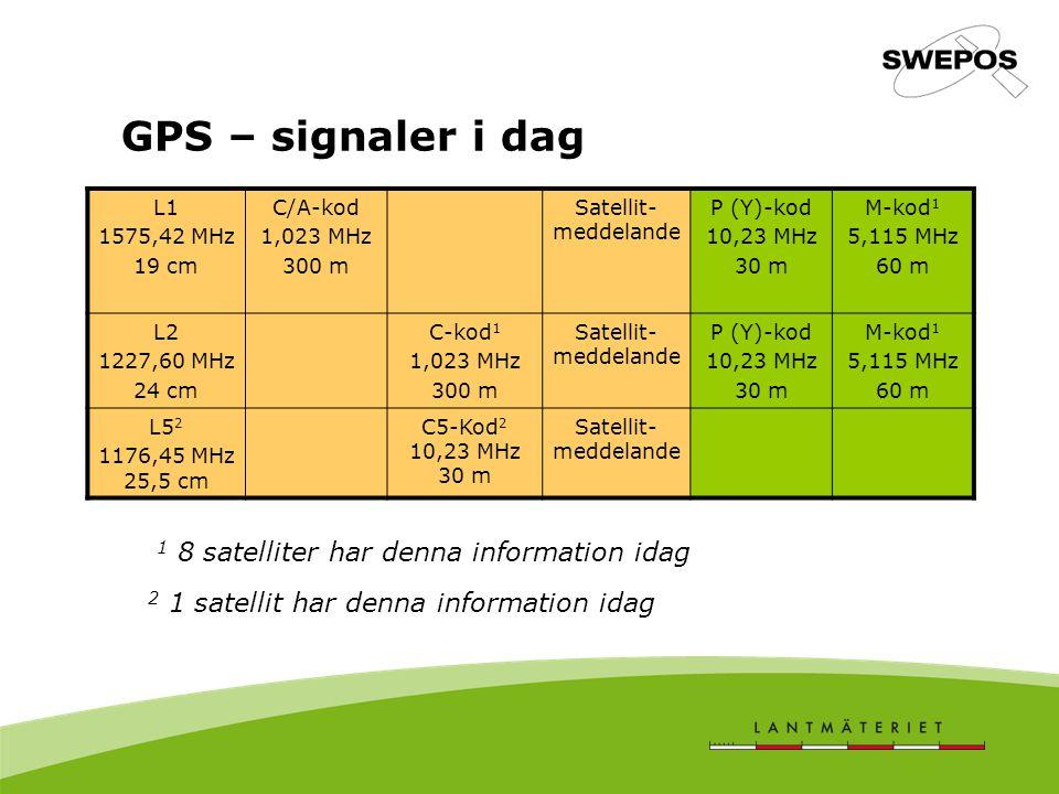 Samarbetsavtal med Nätverks-RTK- operatörer Klara Leica Smartnet, nov 2010 Trimble VRSNow, jan 2011 Ytterligare förhandlingar pågår Avsiktsförklaring Öka användningen av data från SWEPOS ref stationer Öka försäljningen av utrustning (tjänst + hårdv) Ej konkurrens, SWEPOS riktprislista gäller